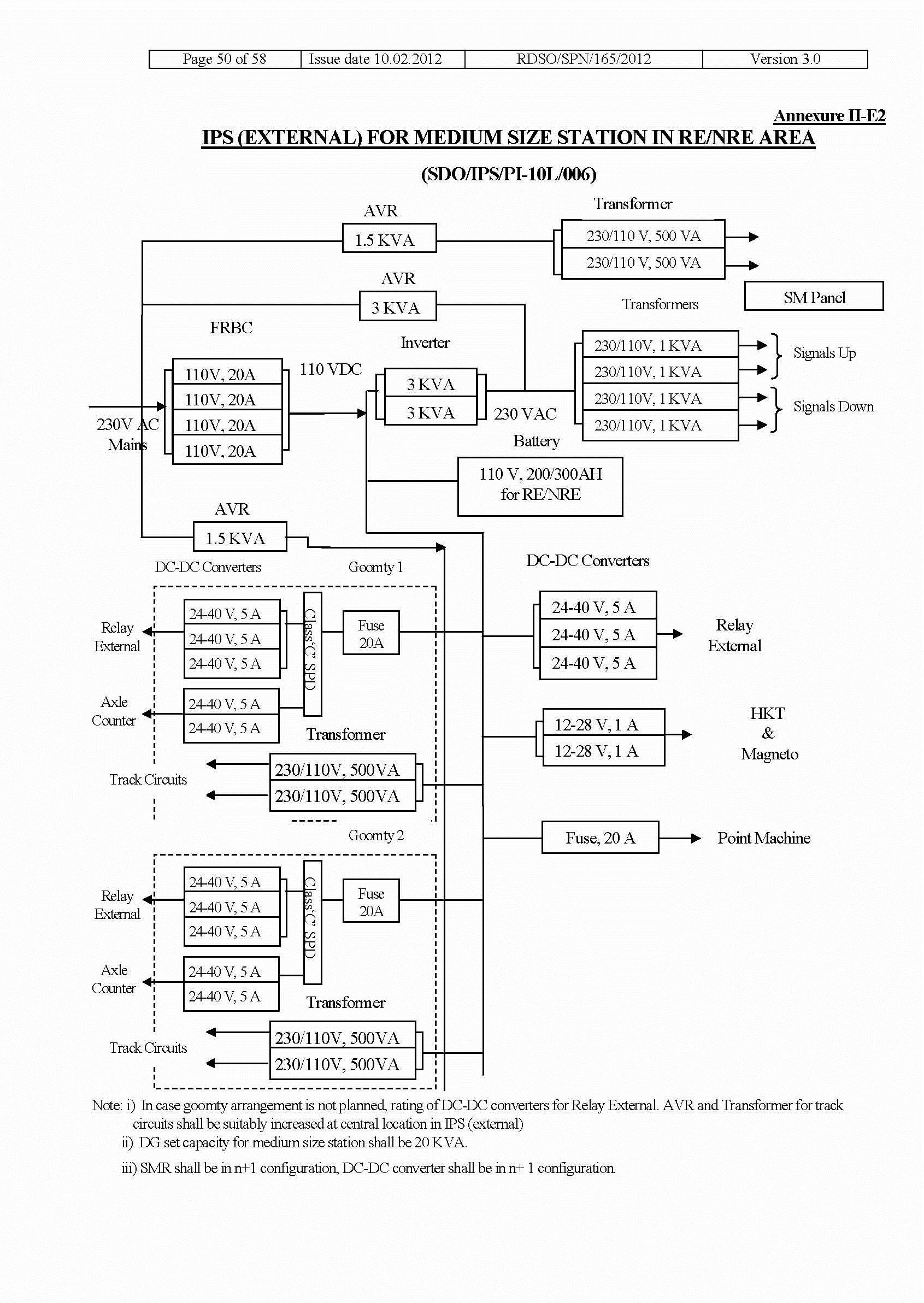IPS - CONFIRGURATION BLOCKS_Page6